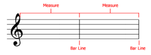 Music Lines Measures